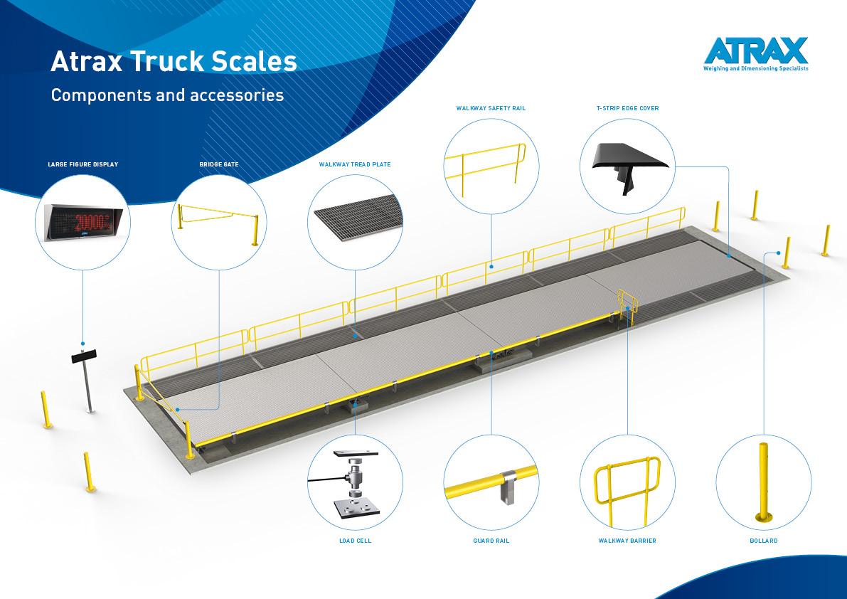 Atrax Truck Scales Poster - Components & Accessories   July 2021   ATR5082